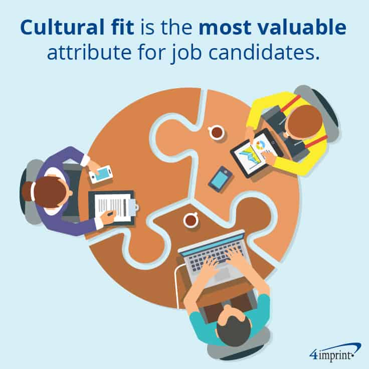 Cultural fit is the most valuable attribute for job candidates. See how to use recruiting giveaway items during the interview.