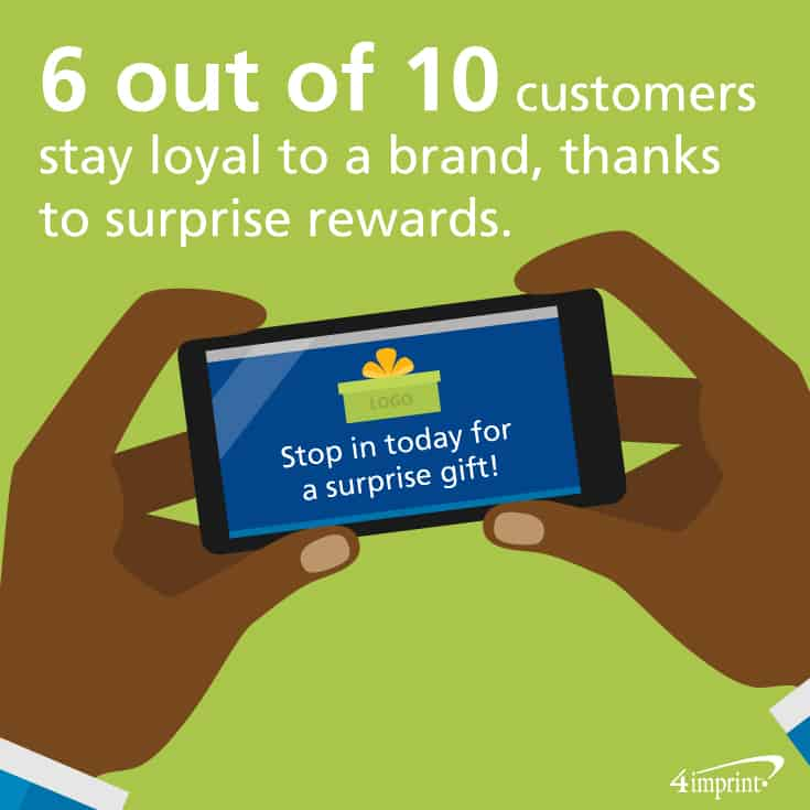 6 out of 10 customers stay loyal to a brand, thanks to surprise rewards. Corporate thank-you gifts can help surprise customers with gratitude and keep them loyal to your brand.