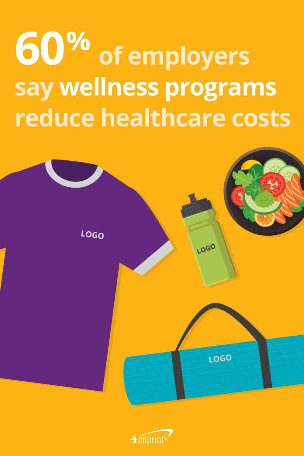 60% of employers say wellness programs reduce healthcare costs - pinable graphic about wellness giveaways