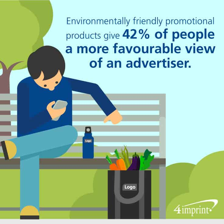Environmentally friendly promotional products give 42% of people a more favorable view of an advertiser. That is why green products are considered one of the best giveaways for trade shows