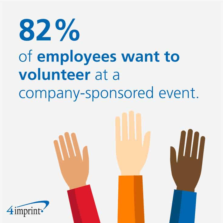82% of employees want to volunteer at a company-sponsored event.