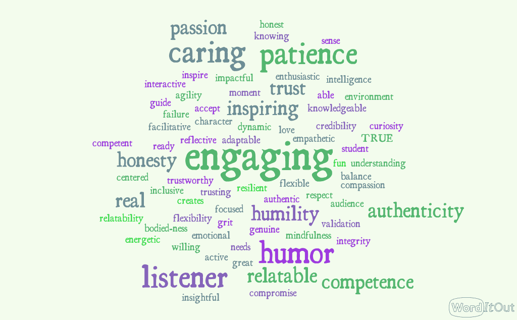 Word cloud with with words like caring, patience, engaging and listener