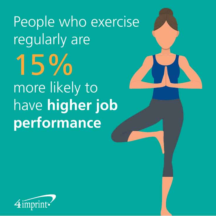 People who exercise regularly are 15% more likely to have higher job performance